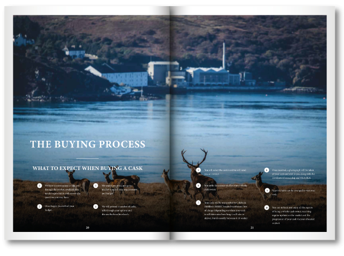whisky cask buying process